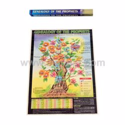 Picture of Genealogy Prophet - Poster Medium Size
